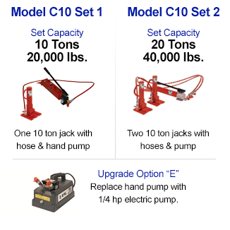 The machine jacks model C10 Set 1 and 2 are available individually as well with one pump or in a set of two with one pump.
