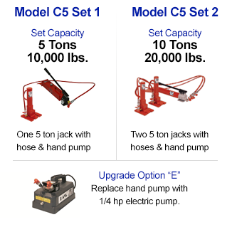 The machine jacks model C5 Set 1 and 2 are available individually as well with one pump or in a set of two with one pump.